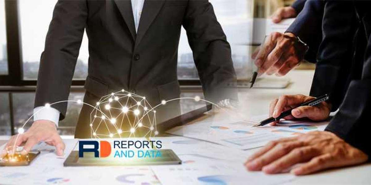Blepharitis  Market Demand, Size, Share, Scope & Forecast To 2027